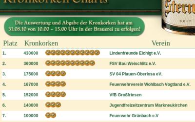 Sternquell Vereinsmeier 2010 – Endspurt
